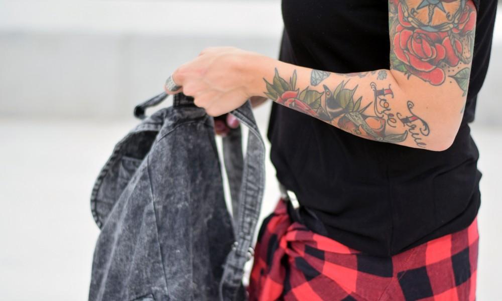 Outfir Karohemd Jeans Hut Rucksack 8